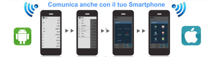 App analizzatore di combusione Smartphone